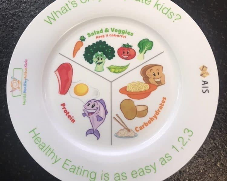 General Nutrition Plan